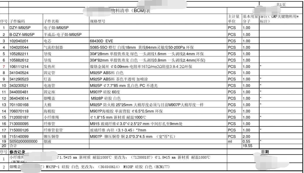 PCB贴片加工物料清单 (BOM) 中包含的7个最重要的事项