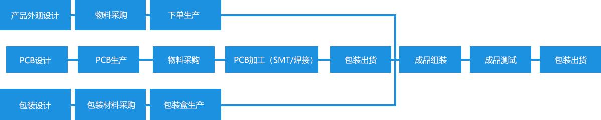 澳门送彩金最新网站